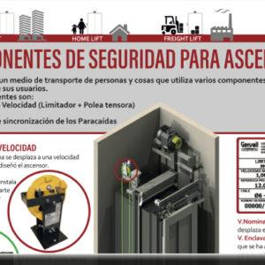 Los implementos de seguridad de un ascensor salvan vidas