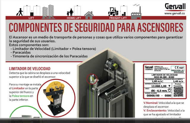 componentes-de-seguridad-ascensores